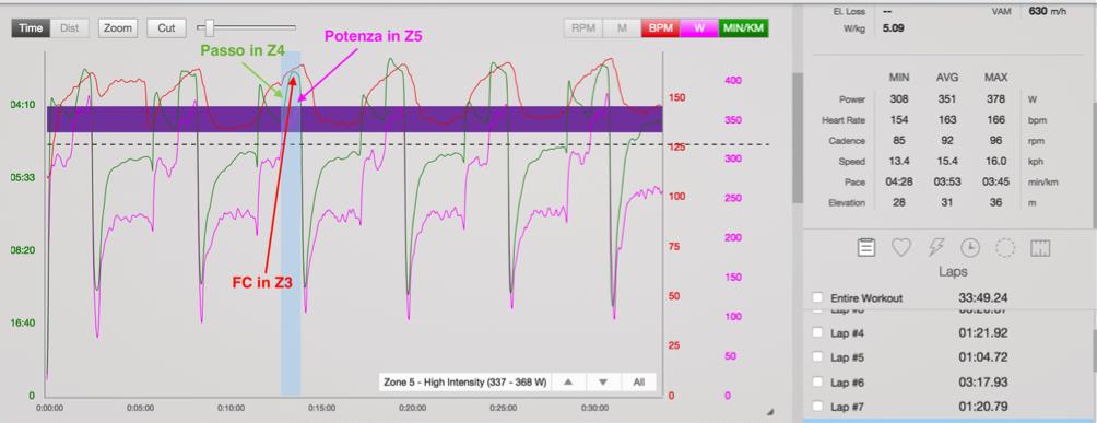 misurazione della potenza nel running