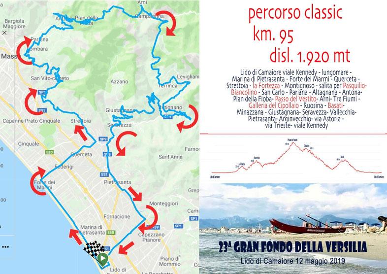 Gran Fondo della Versilia - percorso Classic