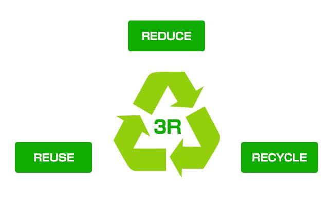 Sostenibilità ambientale, la filosofia delle 3 R