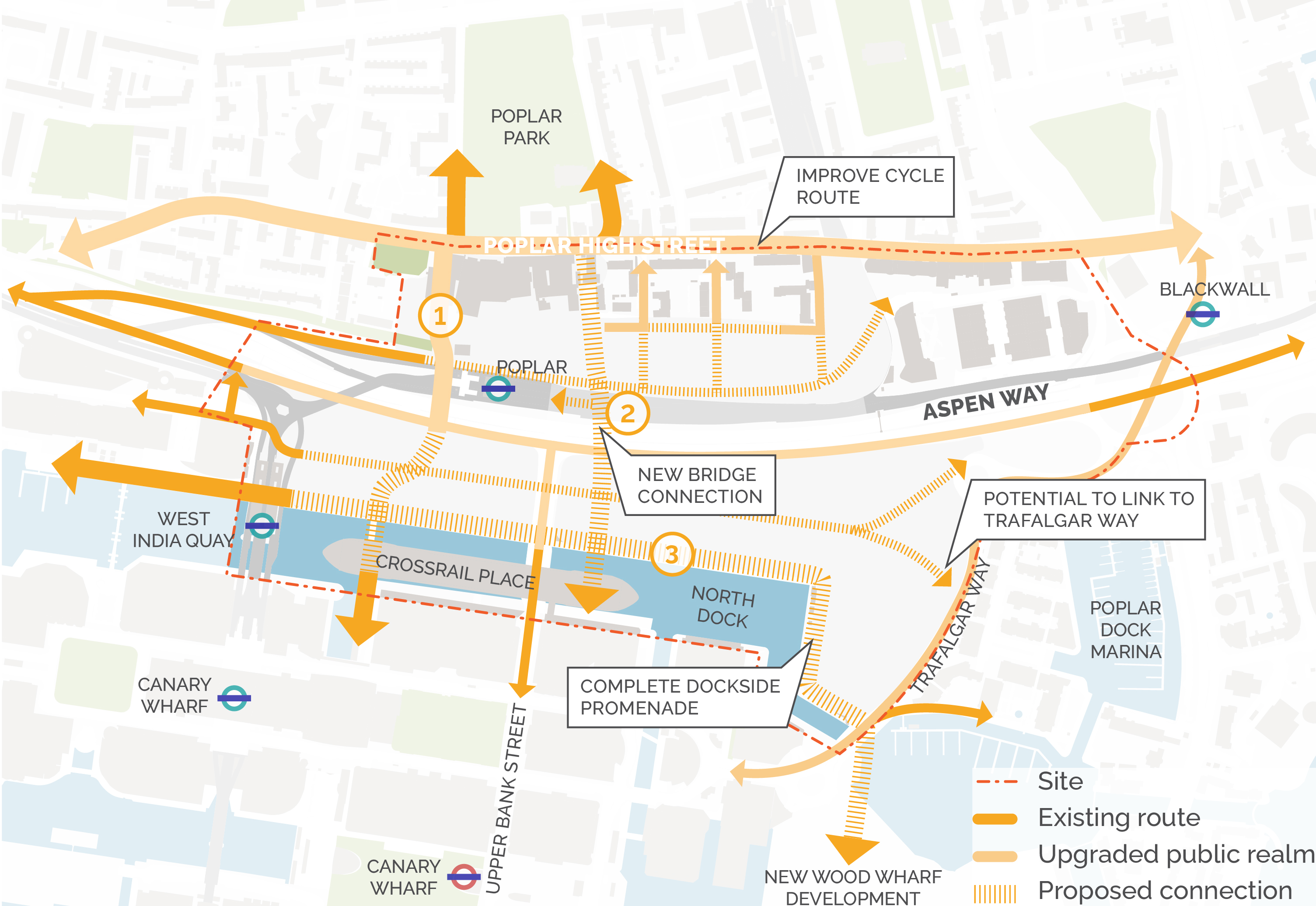 Proposed cycling and pedestrian connections