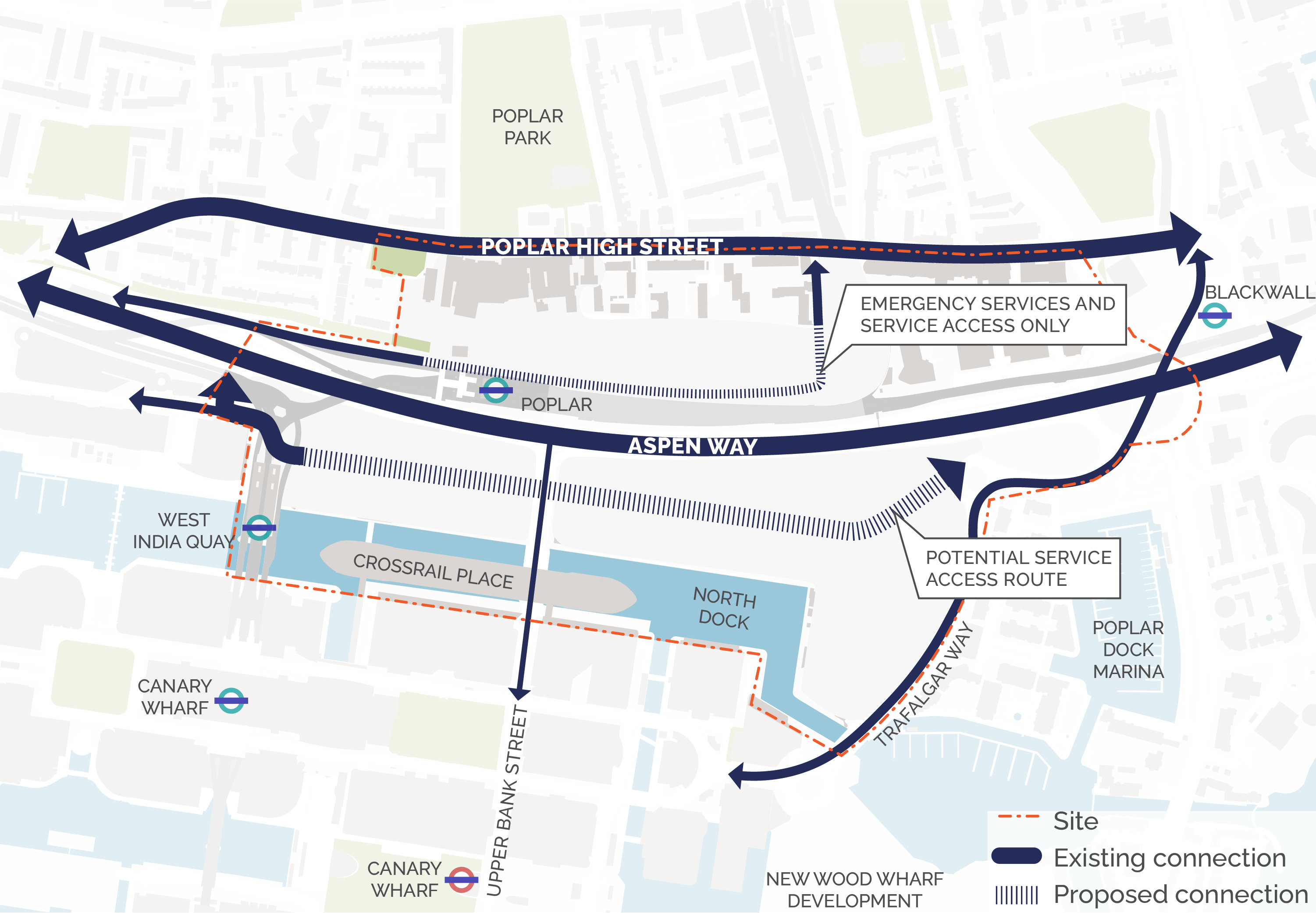 Proposed vehicular connections