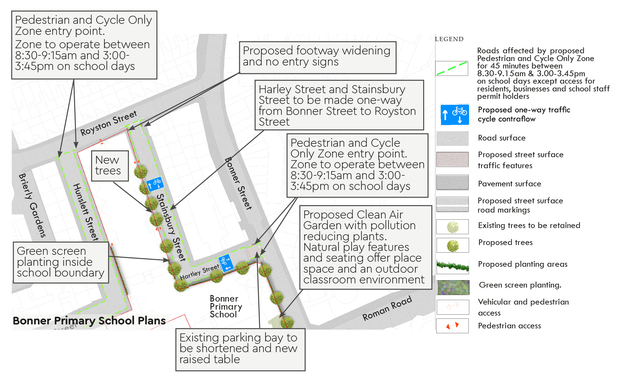 Bonner Primary School Plan: Pedestrian and Cycle Only Zone at Hartley Street, Stainsbury Street and Hunslett Street between 8:30am-9:15am and 3pm-3:45pm and proposed Clean Air Garden with pollution reducing plans and natural play features and seating for an outdoor classroom environment.