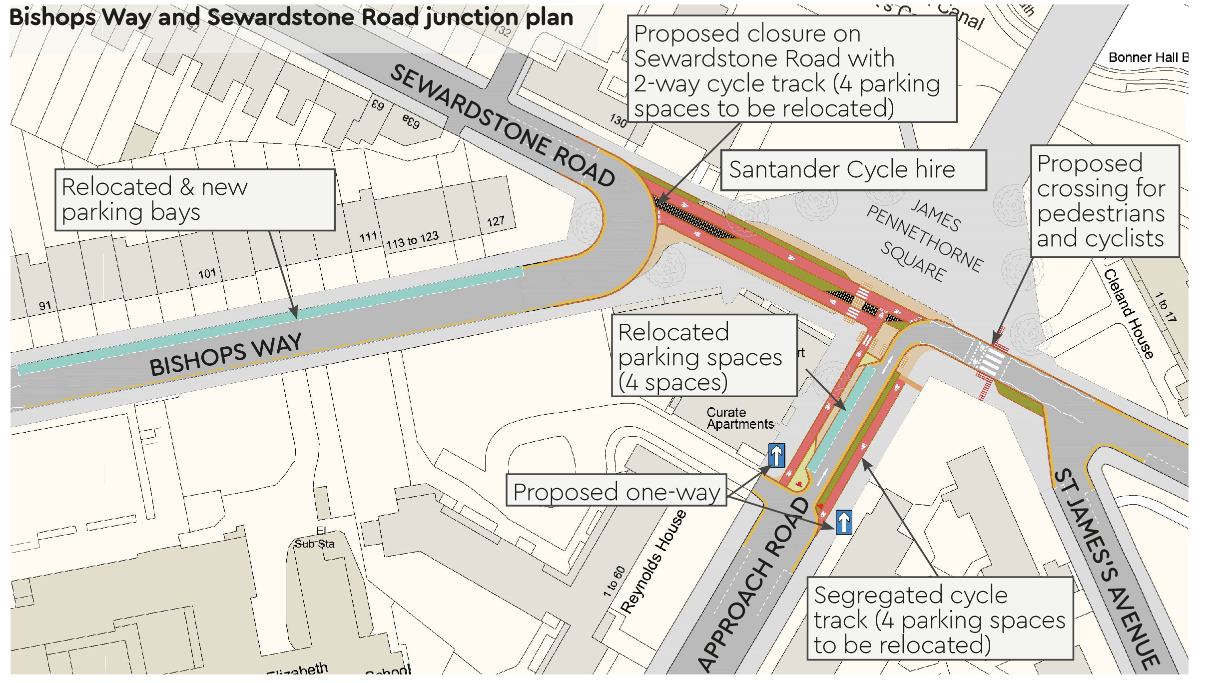 Bishops Way and Sewardstone Road Junction Plan: proposed closure on Sewardstone Road with 2-way cycle track, Approach Road proposed one-way northbound with segregated cycle track and relocated parking spaces, Santander Cycle hire in James Pennethorne Square, and pedestrian and cycle crossing at the square on Sewardstone Road.