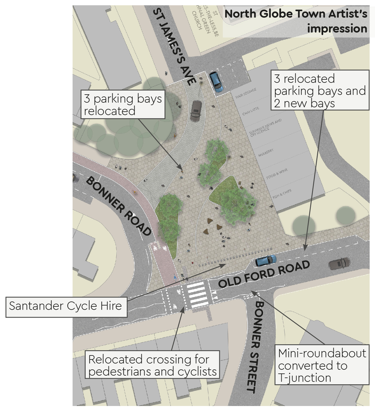 North Globe Town Square Artist's Impression: 3 relocated parking bays to south of square on Old Ford Road and 2 new bays, Santander Cycle hire, relocated pedestrian and cycle crossing and mini-roundabout converted to T-junction on Old Ford Road.