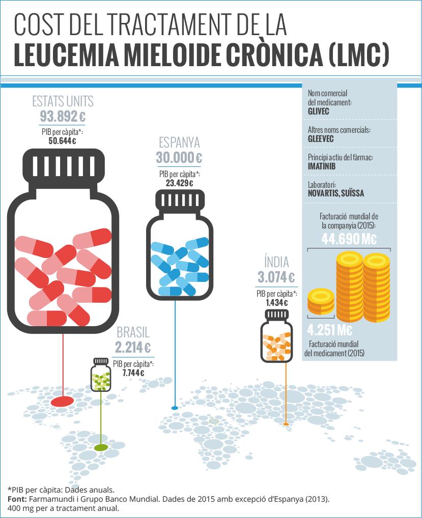 Leucemia_OK