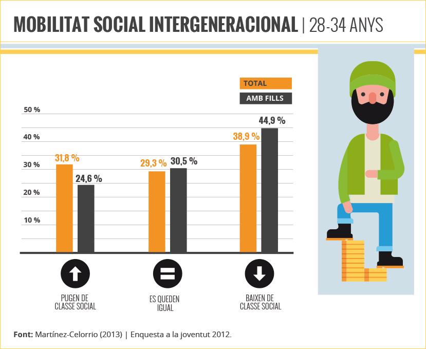 mobilitat_social_ok2
