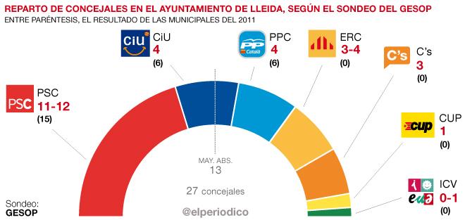 660_Lleida_CAST