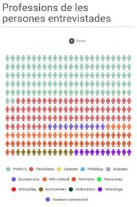 gràfic 4_professions_dones