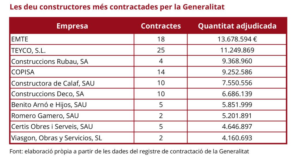 constructores-1