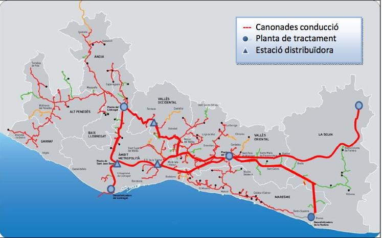 Xarxa de connexions d'Aigües Ter Llobregat / ATLL