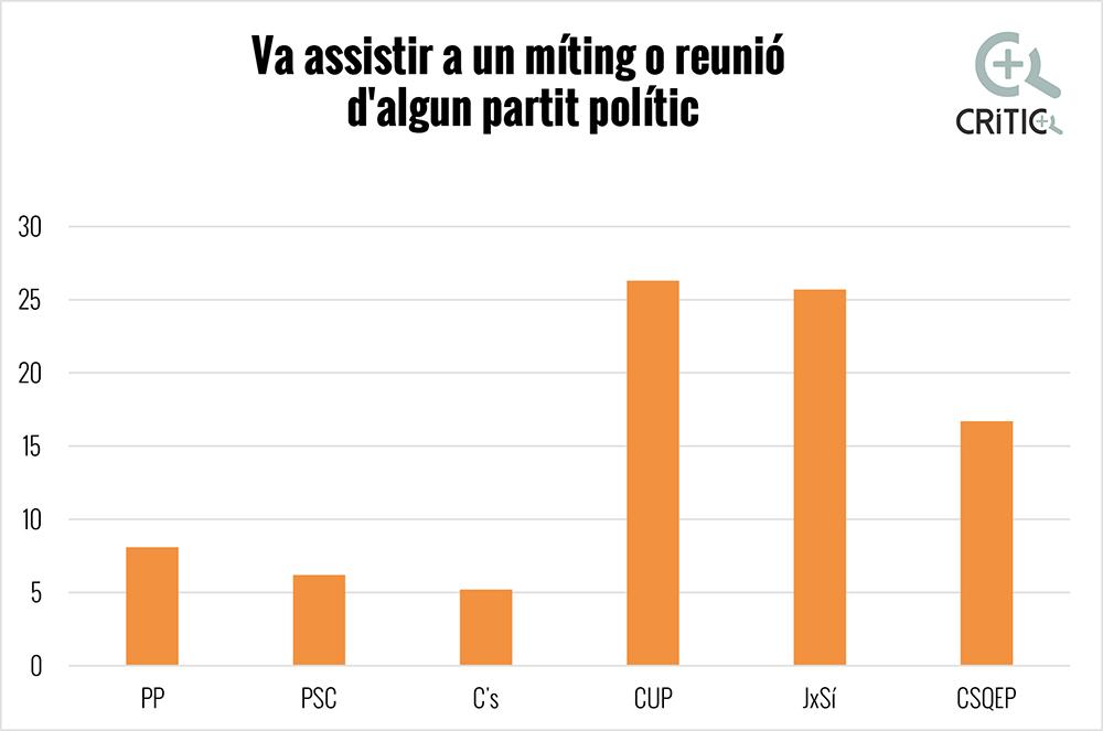 participacio_miting