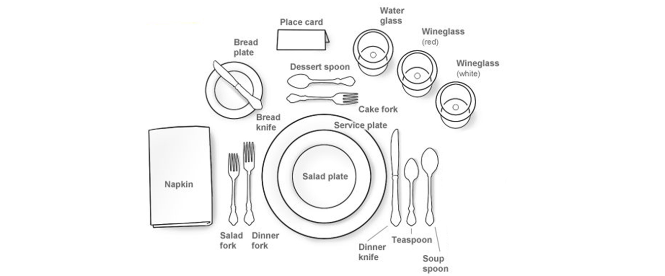 a formal dinner starts with soup, followed by a salad, main course and  dessert and all the utensils are set on the table as part of the  presentation