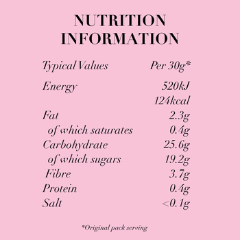 Nutritionals apple 2017