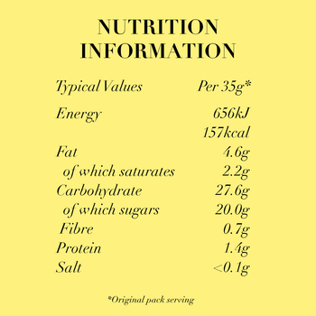 Nutritionals banana 2017