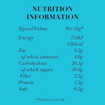 Nutritionals v2 1 06