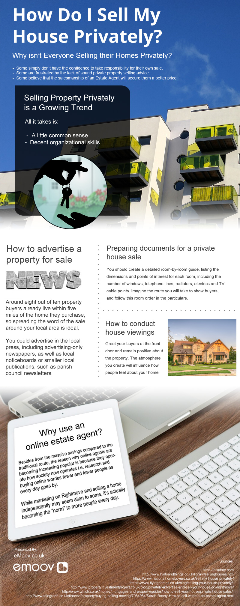 How-do-I-Sell-My-House-Privately