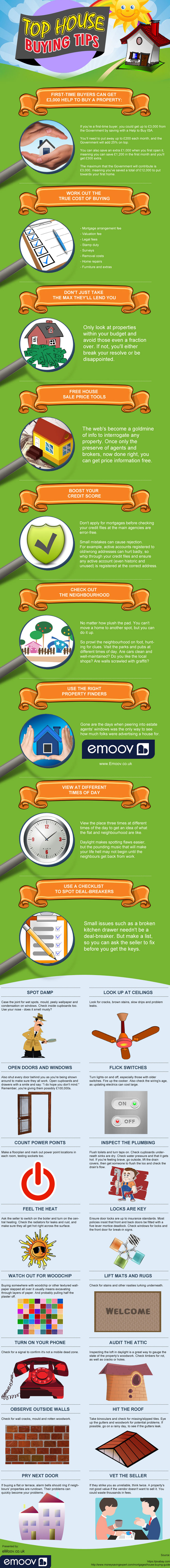 Top-House-Buying-Tips