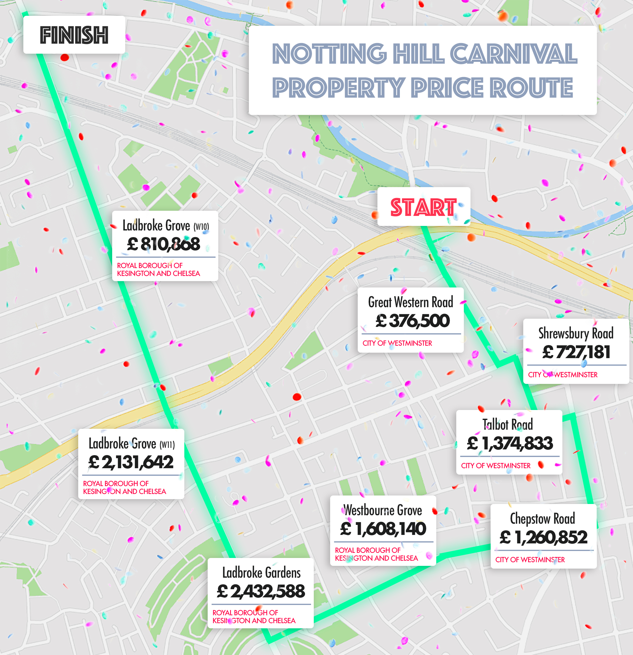 The Notting Hill Carnival Property Price Route