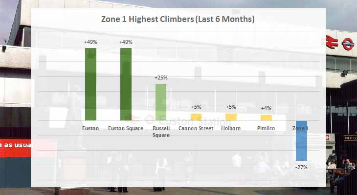 6-Month-Zone-1-Climber