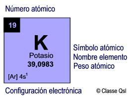 Potasio, elemento químico