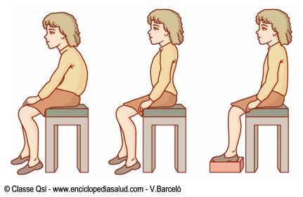 Corrección de la postura mediante la Técnica Alexander