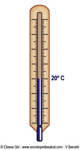 Temperatura ideal de un hogar en los meses de frío