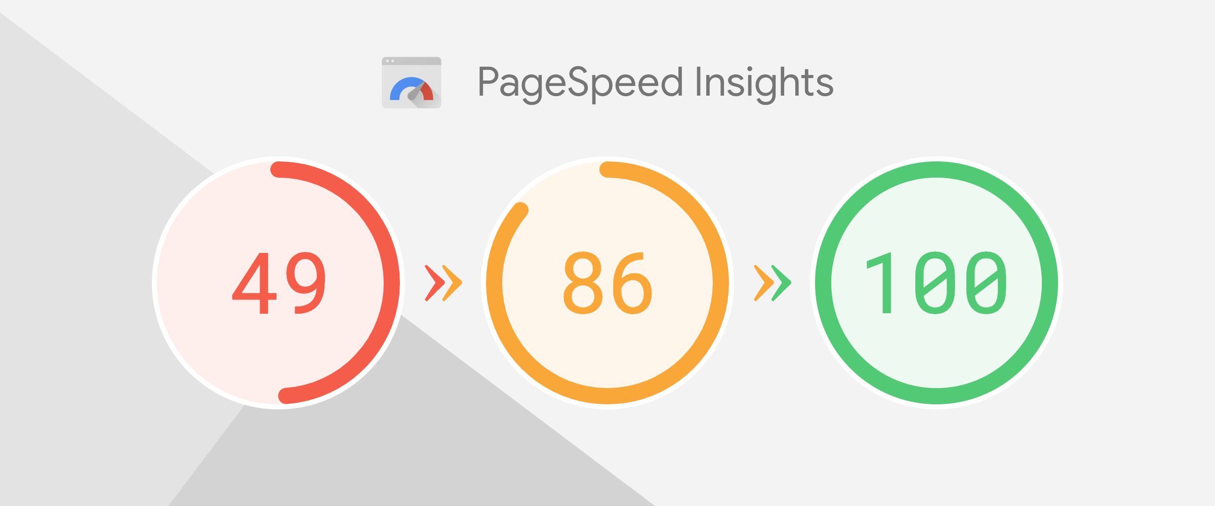 Improve your website's performance and score 100 on Google ...
