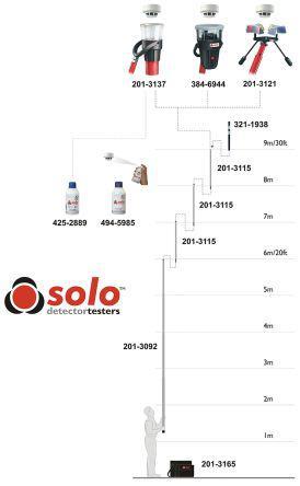 SOLO811