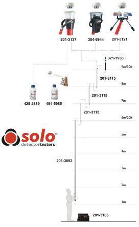 SOLO423