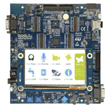 Stm32f446 Reference Manual