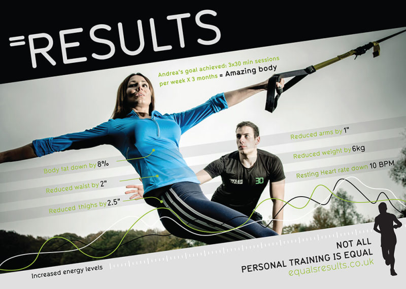 Results Personal Training