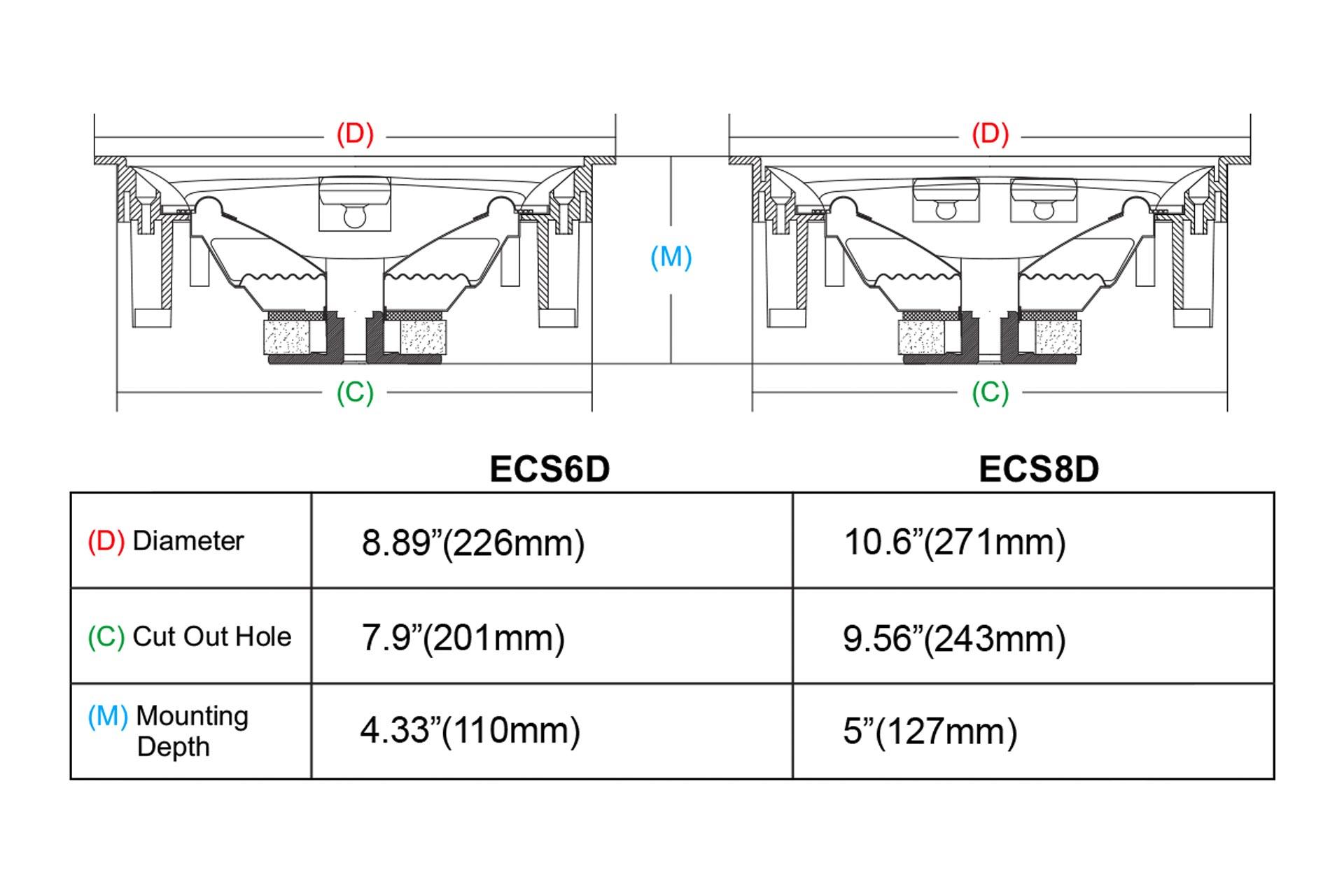 ECS-6D_00