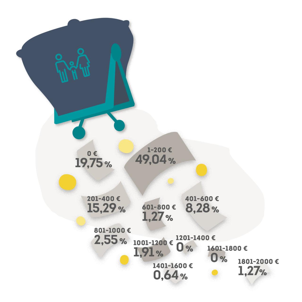 infographic enquete eerstejaars (2)