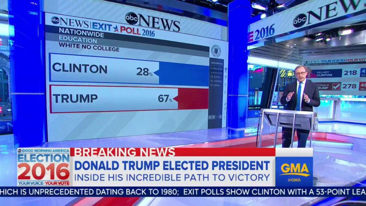 good-morning-america-donald-trump-elected-president