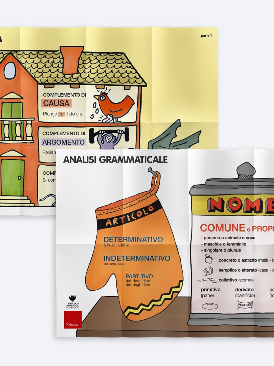 KIT Grammatica - Cartelloni murali - Metodo Analogico altre proposte - Erickson