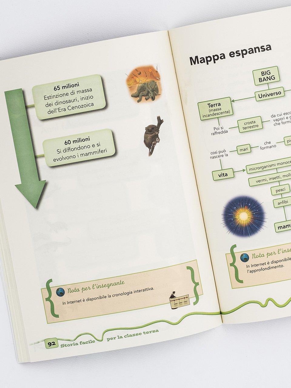 Storia facile per la classe terza - Libri - App e software - Erickson 2