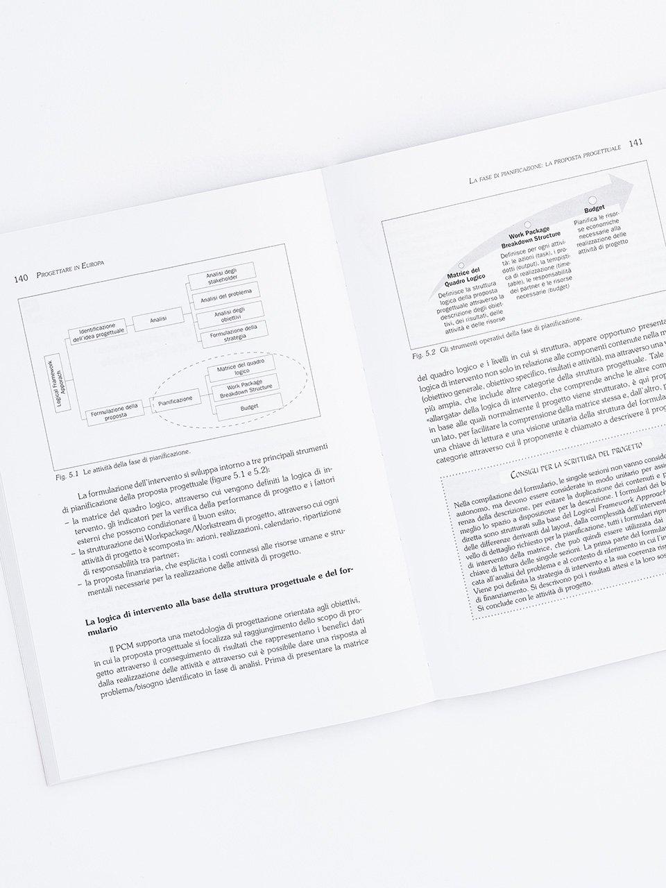 Progettare in Europa - Libri - Erickson 2