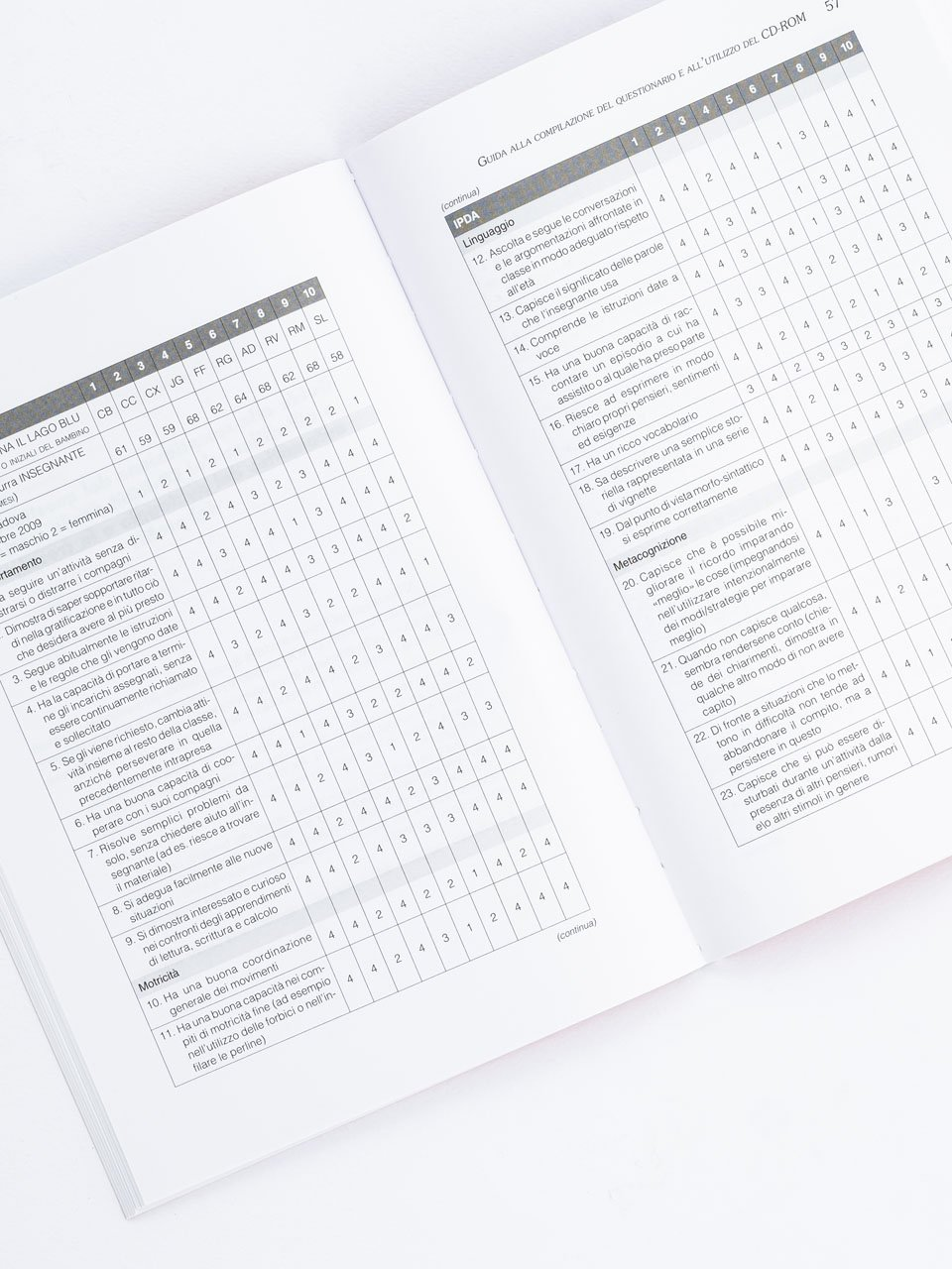 Test IPDA - Libri - Strumenti - Erickson 5