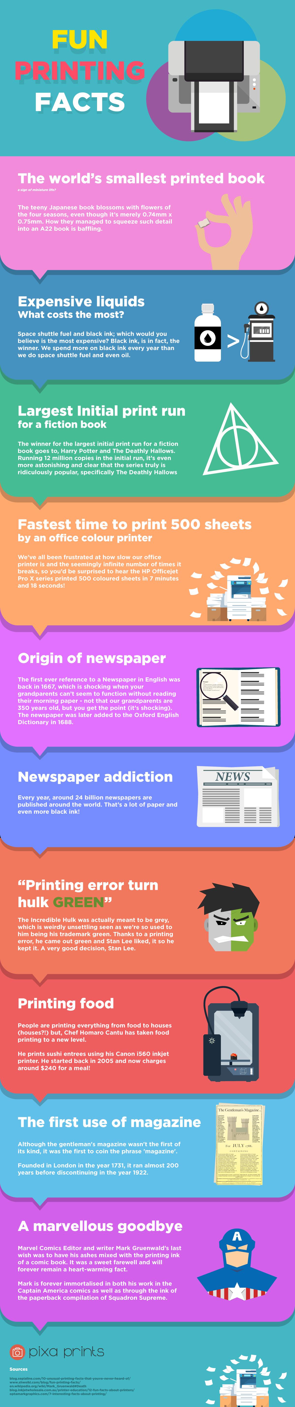 Printing fun facts