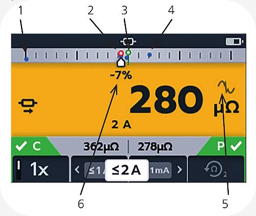 DLRO2 Display Screen