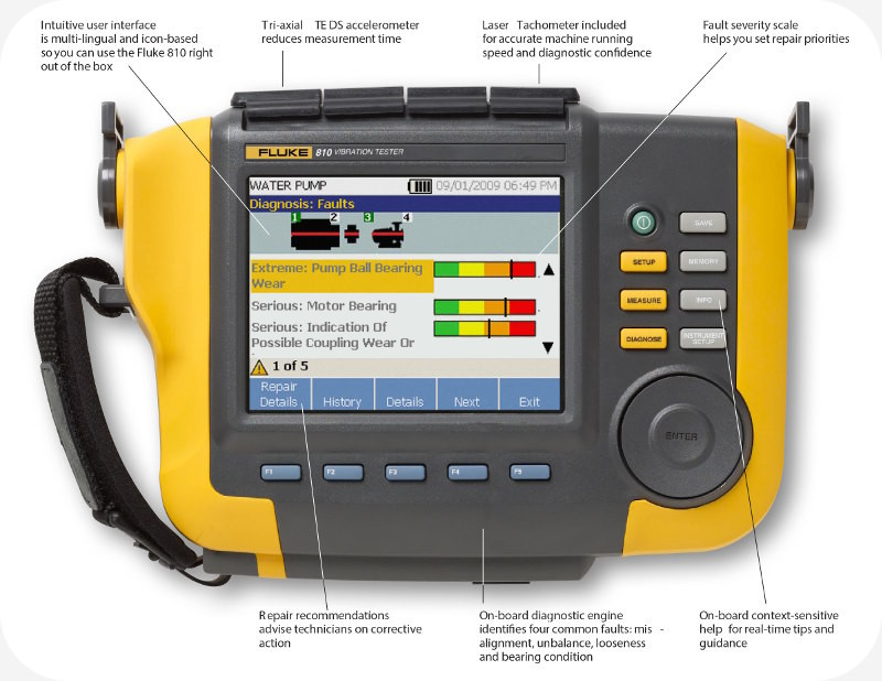 The FLUKE 810 Buttons and Screen