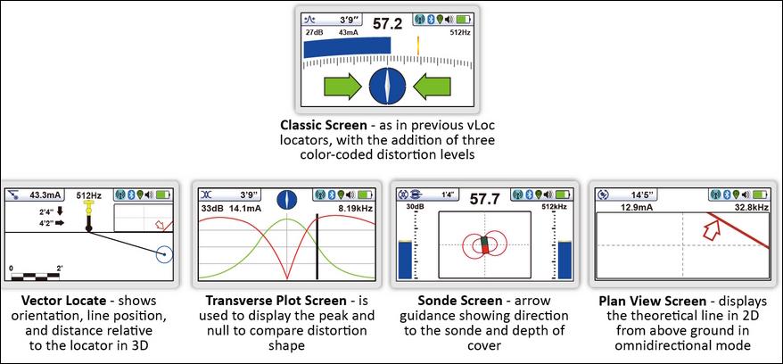 VlocPro3 Display Screen Shots