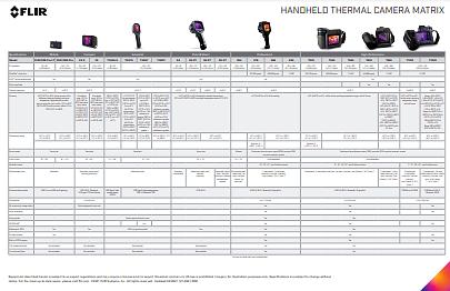 FLIR Thermal Camera Comparison Chart