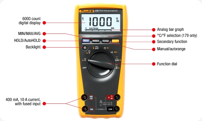 The Display and Buttons on the FLUKE 175