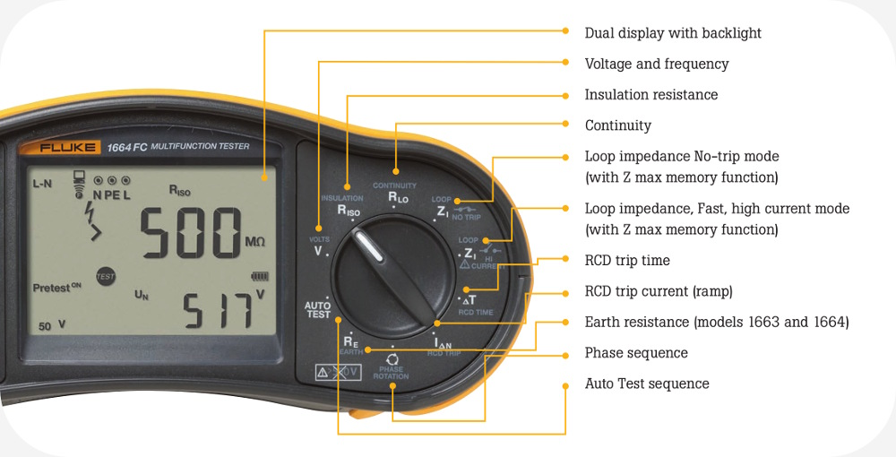 FLUKE 1664 Screen and Dial