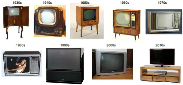 TV Stands through the ages