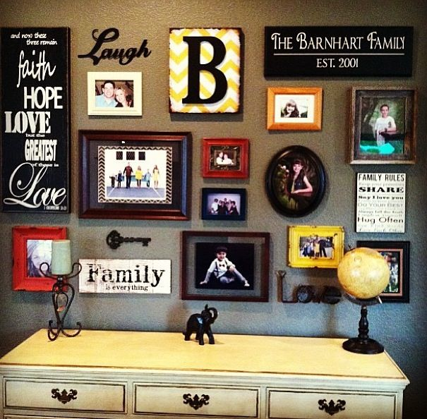 Family Display (Source)