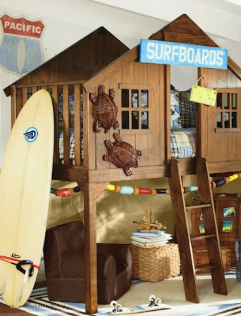 Surfer Bedroom, Source