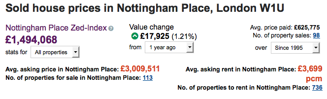 Zoopla - Houses Sold