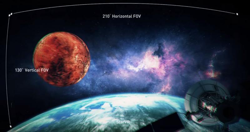 Preview StarVR One : le meilleur casque de réalité virtuelle actuel ? - 15